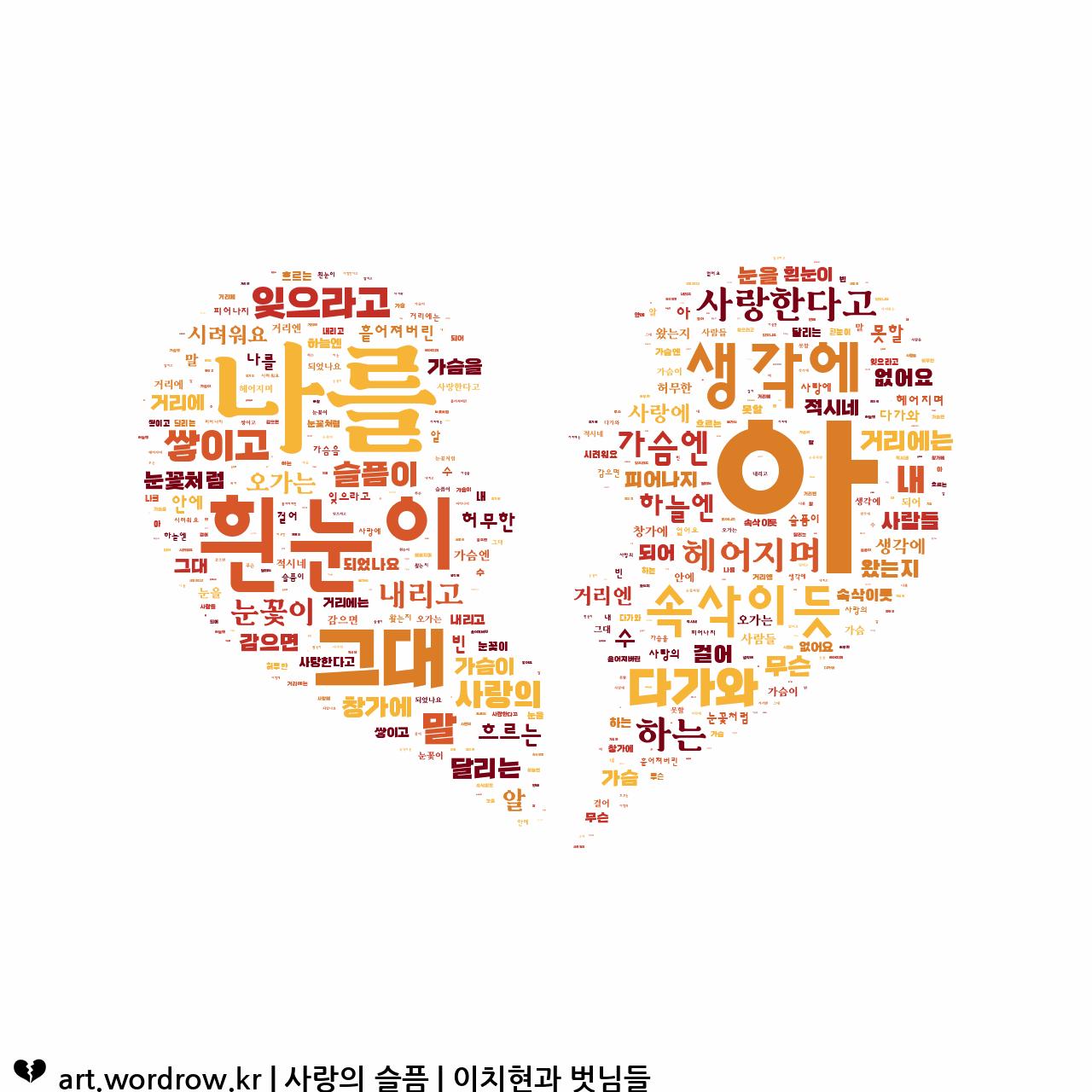 워드 클라우드: 사랑의 슬픔 [이치현과 벗님들]-16